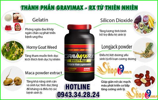 thanh-phan-gravimax-rx