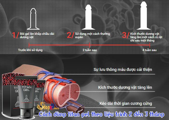 cách sử dụng titan gel