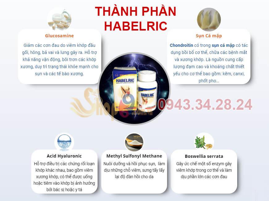 thành phần habelric, thông tin về habelric