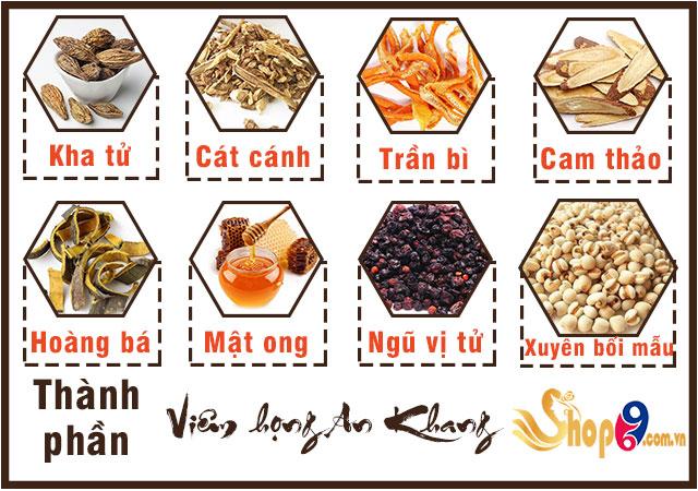 Thành phần viêm họng An Khang