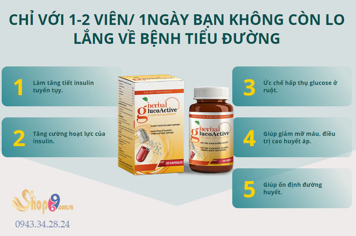 Công dụng của viên uống Herbal GlucoActive