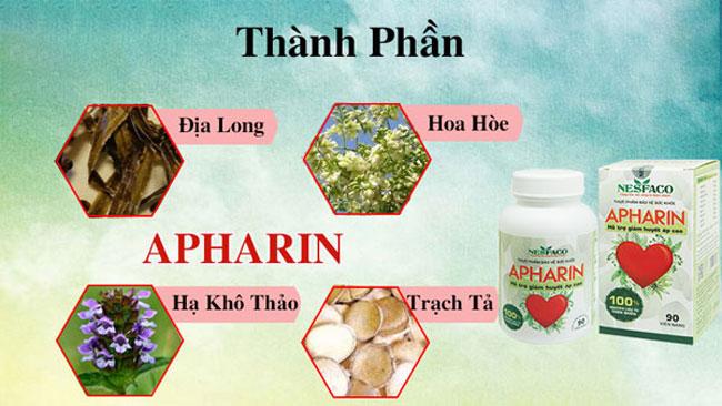 Thành phần của Apharin